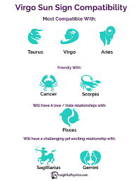 Pisces And Virgo Compatibility Chart Virgo Compatibility