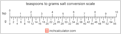 Mg To Grams Chart Grams Of Salt To Teaspoons Conversion G To Tsp