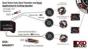 3 ohm subwoofer wiring diagram images easy wiring diagram ohm subwoofer wiring diagram nilza net on car sub