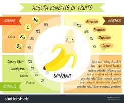 Pin By Lisa W On Nutrition Charts Banana Health Benefits