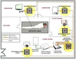 house wiring circuit diagram symbols uk electrical basics about wiring diagrams pdf house wiring diagram examples pdf house wiring