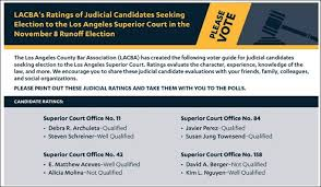 What Are Candidate Endorsement Letters Mesmerizing LACBA Seeks To Promote Candidacies Of Three Judicial Aspirants