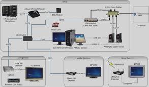 att u verse diagram data schematic diagram att u verse diagram