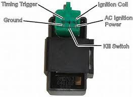 honda 50 wiring diagram wirdig typical chinese pit bike atv scooter 5 pin cdi box wiring