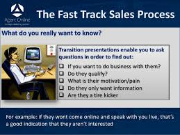 track sales online the fast track sales process