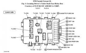 suzuki fuse box diagram wiring diagram long suzuki fuse box diagram wiring diagram mega suzuki ignis fuse box diagram fuse box diagram suzuki