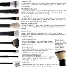 10 must have makeup brushes