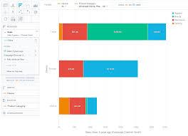 Characteristics Of Charts Bar Charts Documentation