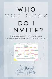 Wedding Guest List Flow Chart The Dreaded Guest List Whos In And Whos Out Feathered