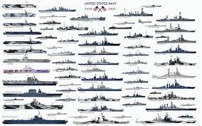 Us Navy Ship Chart Us Navy In Ww2