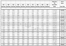 Truck Tire Height Chart Tire Size Tire Size And Height Chart