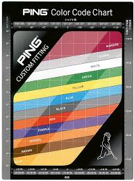 Ping Color Chart Code Ping Color Code Cnx41 Flickr