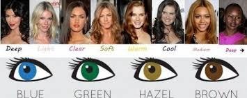 Správna Farba účesu Podľa Farby Vaších Očí účesy 2019