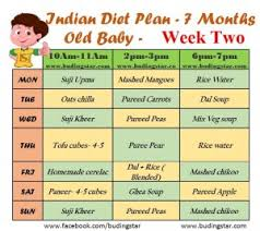 6 Month Old Baby Food Chart Indian 8 Month Old Baby Food Chart Www Bedowntowndaytona Com