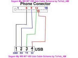 micro usb charging cable wiring diagram wiring diagram Usb Power Cable Wiring Diagram usb pinout diagram pinouts ru micro usb power wiring usb power supply wiring diagram