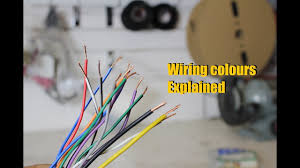 stereo wiring colours explained head unit wiring anthonyj350 wiring stereo headunit