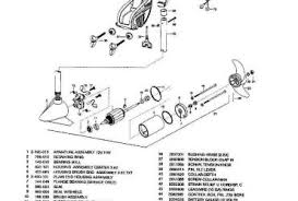 2007 chrysler sebring wiring schematic wiring diagram and 2007 chrysler 300 wiring schematics image about