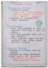 besten essay writing bilder auf forschungsbericht essay essaywriting solution paper topics interesting topic for persuasive speech my