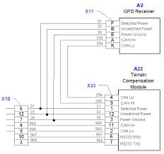 john deere greenstar wiring diagram john wiring diagrams online 43673 2 2 gif john deere greenstar wiring diagram