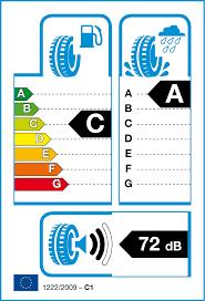 Tyre Label Wikipedia
