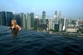 Marina Bay Sands Pool Access Wristband Marina Bay Sands Hotel Marina