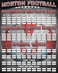 Football Team Depth Charts Depth Charts Mor 4 Designs