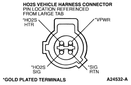 whats the proper wiring on 1996 ford escort o2 sensor the sensor graphic