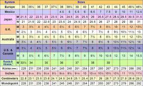 Gucci Womens Shoe Size Chart 11 Fendi Men S Shoe Size Chart Fendi Shoe Size Chart