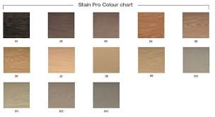 Timber Floor Oil Finishes
