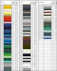 Powder Coat Ral Chart Dales Polyester Powder Coating Standard Finishes