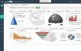 Safety Incident Management Software Processmap Ehs Software