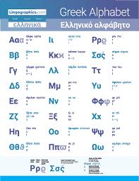 Start studying greek alphabet (phonetic pronunciation). Greek Alphabet With Pronunciation