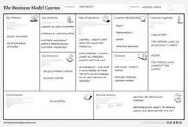business model business model canvas a simple tool for designing innovative