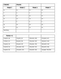 Household Chore Allowance Chart