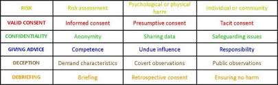 Guidelines for Critically Evaluating a Statistical Study   ppt       BIAS Researcher Sample