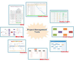 Gantt Chart And Other Project Management Tools 8 Project Management Tools You Should Know