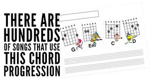 Chord Charts For Kids Easy Kids Guitar Songs Using The Chords That Children Should