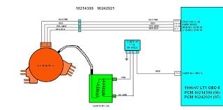 lt1 sensor diagram wiring diagram site 93 lt1 wiring diagram wiring diagram site lt1 coolant hose diagram lt1 sensor diagram
