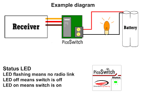 picoswitch radio controlled relay switch Starter Relay Wiring Diagram diagrams picoswitch example diagram jpg