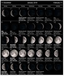 Moon Phases January 2019 Calendar Moon Phase Calendar