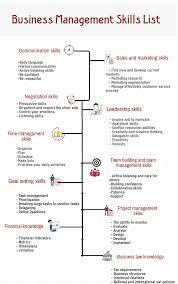 Technical Support Skills List Business Management Skills Business Skills Software
