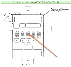 similiar auto fuse type for 2005 honda pilot keywords honda accord fuse box diagram also 2005 honda accord lx on 2005 honda