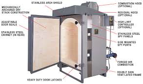 gas kiln. firing shino carbon trap glazes in a bailey downdraft gas kiln