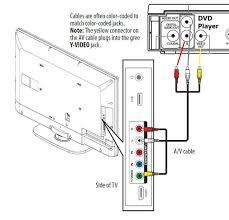 insignia tv wiring diagram wiring diagram insignia tv wiring diagram wiring diagram fascinating insignia tv wiring diagram
