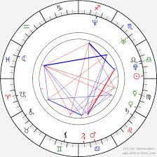 Subhas Chandra Bose Birth Chart Divya Dutta Birth Chart Horoscope Date Of Birth Astro