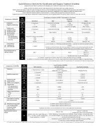 Quick Reference Charts For The Classification And Stepwise