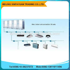 midea split air conditioner midea split air midea split air conditioner midea split air conditioner manufacturers and suppliers on alibaba com