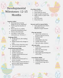 Baby Milestones 10 Months Chart Baby Milestone Chart By Month Best Picture Of Chart