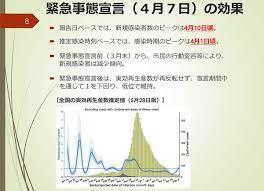 日本 コロナ ウイルス ピーク