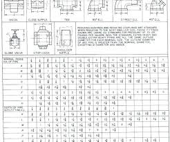 Threaded Pipe Fitting Dimensions Chart Plumbing Fittings Chart Www Bedowntowndaytona Com